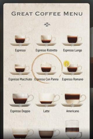 """Das """"Great Coffee Menu"""" - mit einer Übersicht aller Kaffeesorten"""
