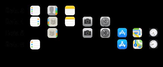 Vergleich der Änderungen von iOS 11-Icons