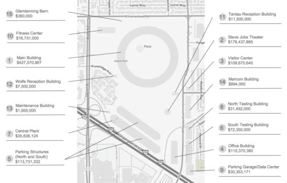Geländeplan des Apple Park mit Baukostenaufstellung / BuildZoom
