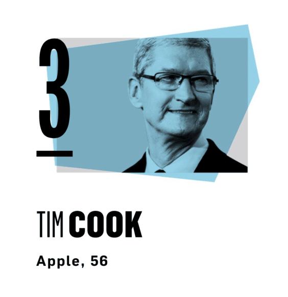 Tim Cook belegt Platz 3 bei The Establishment | Vanity Fair