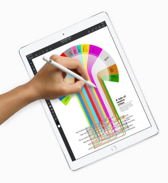 Apple Pencil mit iPad Pro