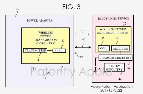 Apple-Patent Wireless-Charging - Patently Apple