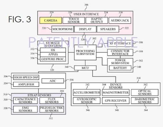 Patente zur Apple Watch - Patently Apple