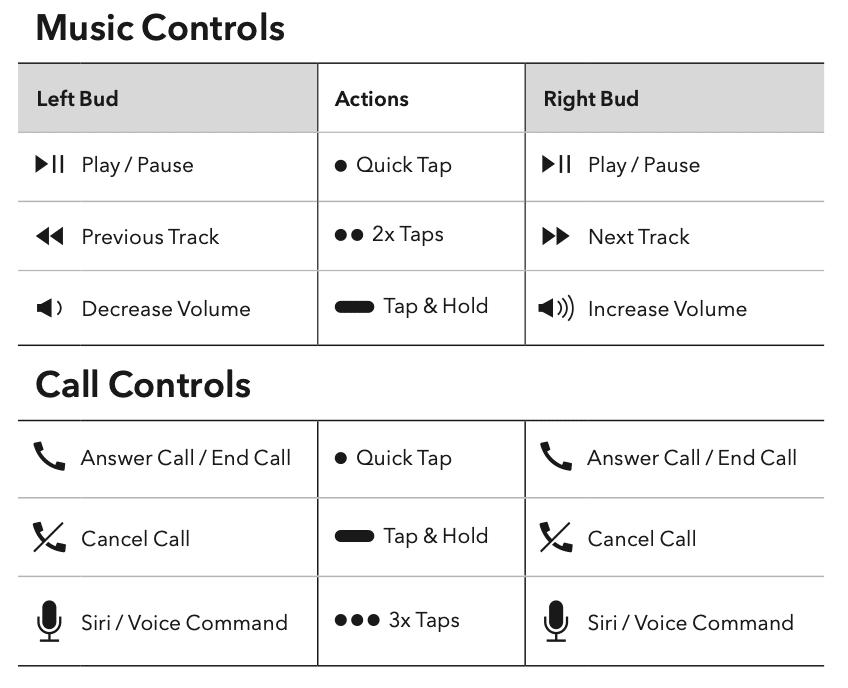 Die Kontrollfunktionen der Airtime Pro