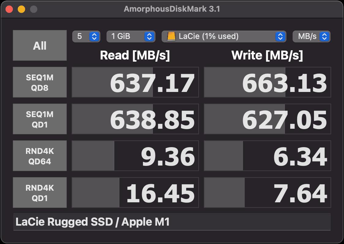 Die Leistung reicht am M1-Mac bei weitem nicht an den 10-Gbit-Speed heran.