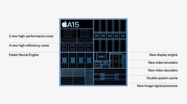 iPhone 13 mit A15 Bionic - Symbolbild